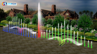 China Supply 20*2.5m Music Dancing Floor Fountain